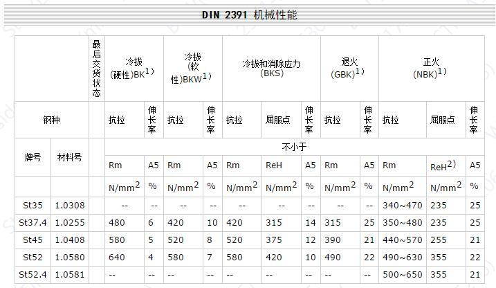 DIN 2391 机械性能.jpg